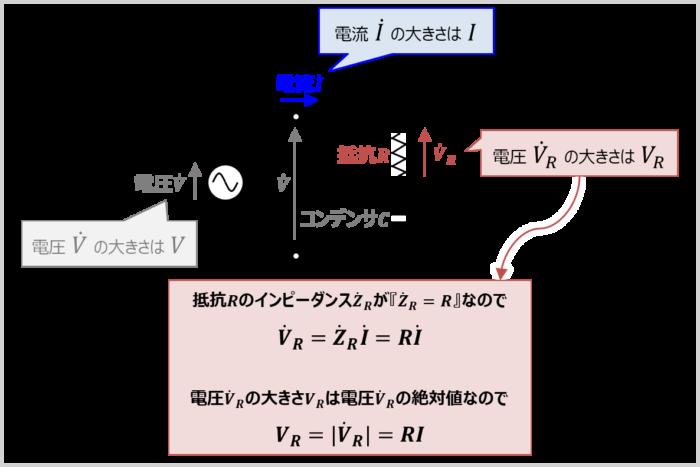 【RC直列回路】抵抗Rにかかる電圧
