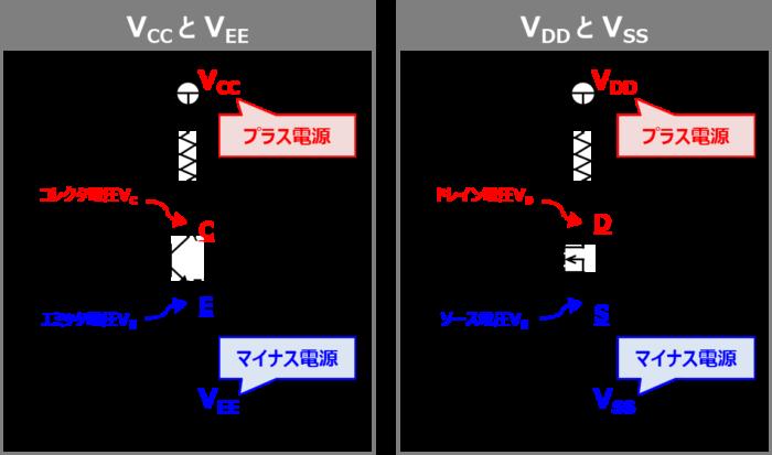 「VCC」、「VEE」、「VDD」、「VSS」の意味・違い・使い分け