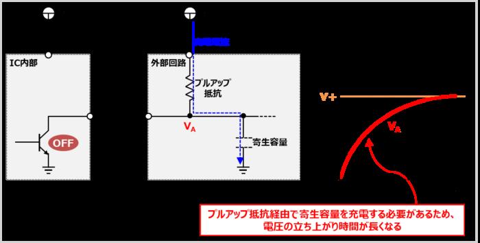 【オープンコレクタの特徴】駆動能力が低い