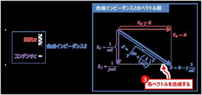 RC直列回路の『合成インピーダンス』のベクトル図の描き方03