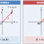 『直交座標表示』と『極座標表示』とは?変換方法などを分かりやすく解説!
