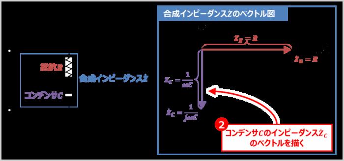 RC直列回路の『合成インピーダンス』のベクトル図の描き方02