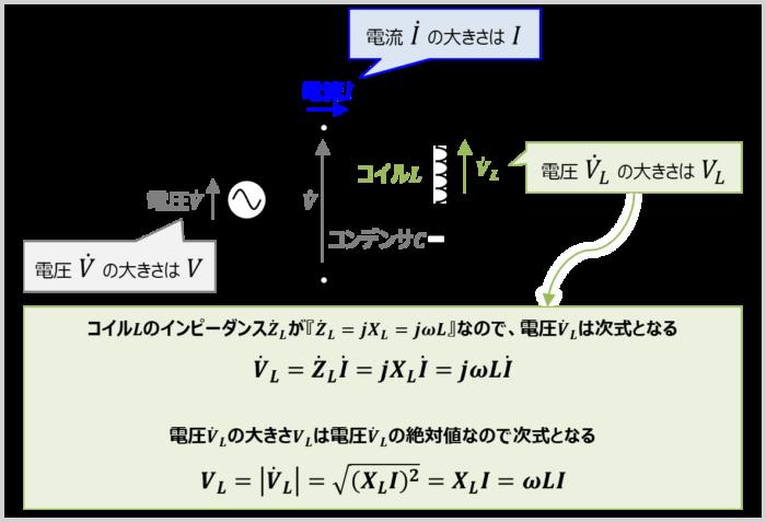 【LC直列回路】コイルLにかかる電圧