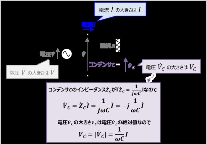 【RC直列回路】コンデンサCにかかる電圧