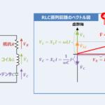 RLC直列回路の『ベクトル図の描き方』と『位相差の求め方』について!