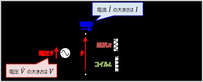 RL直列回路の『ベクトル図の描き方』