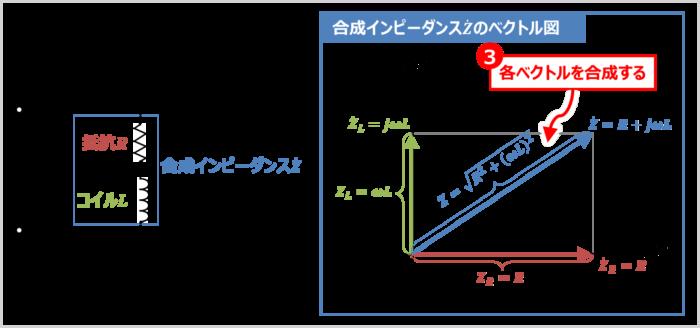 RL直列回路の『合成インピーダンス』のベクトル図の描き方03