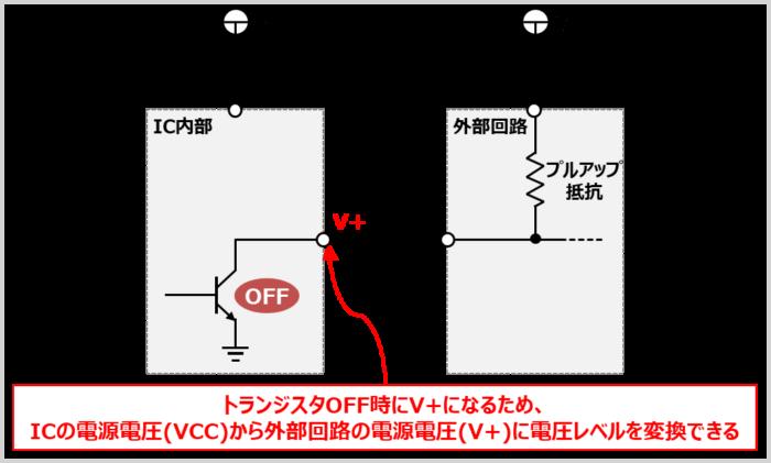 【オープンコレクタの特徴】電圧変換ができる