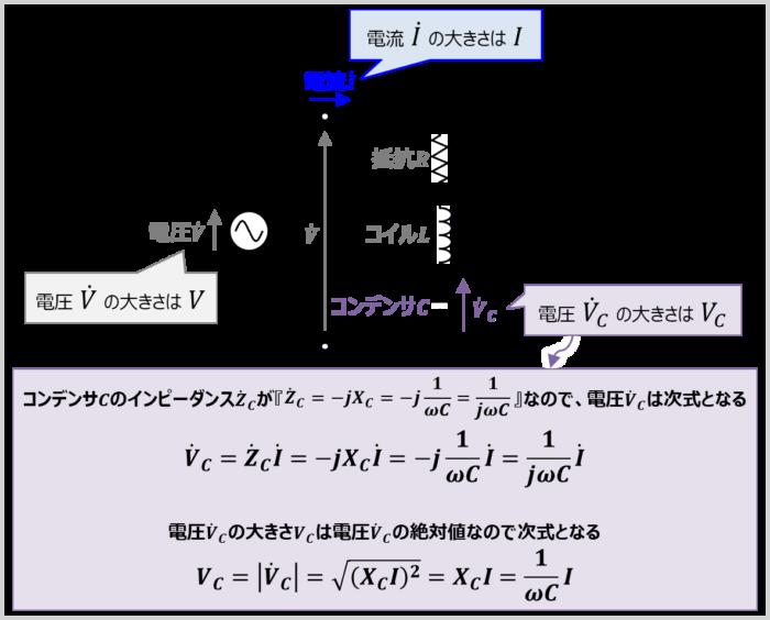 【RLC直列回路】コンデンサCにかかる電圧