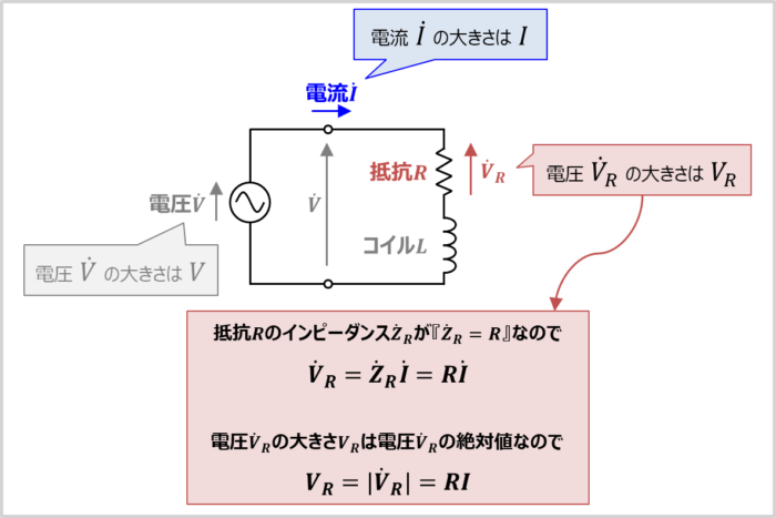 【RL直列回路】抵抗Rにかかる電圧