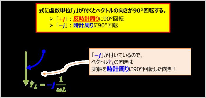 ベクトルの向きについて(RL並列回路のアドミタンス)