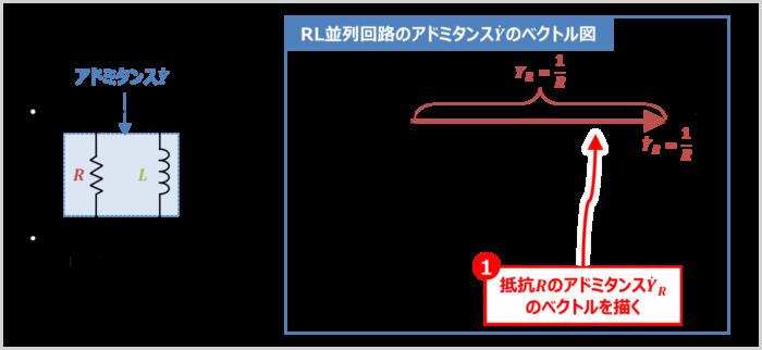 RL並列回路の『アドミタンス』のベクトル図の描き方01