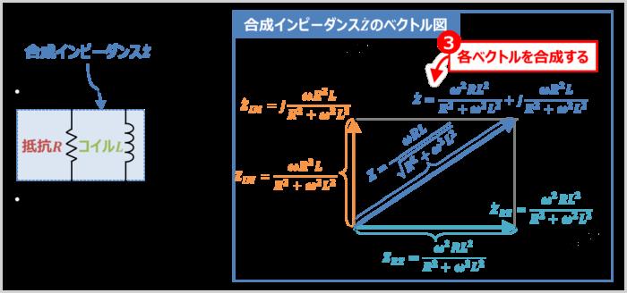 RL並列回路の『合成インピーダンス』のベクトル図の描き方3