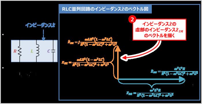 RLC並列回路の『インピーダンス』のベクトル図の描き方02