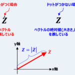 【交流回路とベクトル】インピーダンスなどにつく「・(ドット)」の意味!