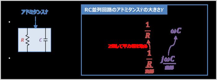 RC並列回路の『アドミタンス』の大きさ