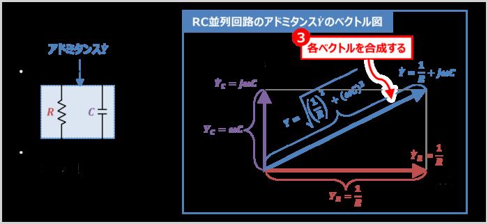 RC並列回路の『アドミタンス』のベクトル図の描き方03