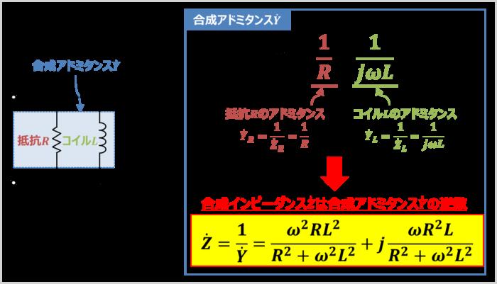 RL並列回路の『合成アドミタンス』