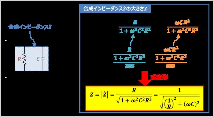 RC並列回路の『合成インピーダンス』の大きさ