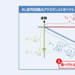 RL並列回路の『アドミタンス』について!計算方法や求め方を解説!