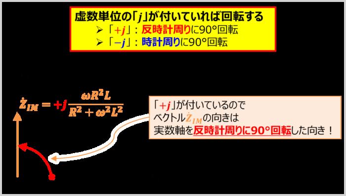 ベクトルの向きについて(RL並列回路)