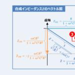 RC並列回路の『合成インピーダンス』を分かりやすく解説!