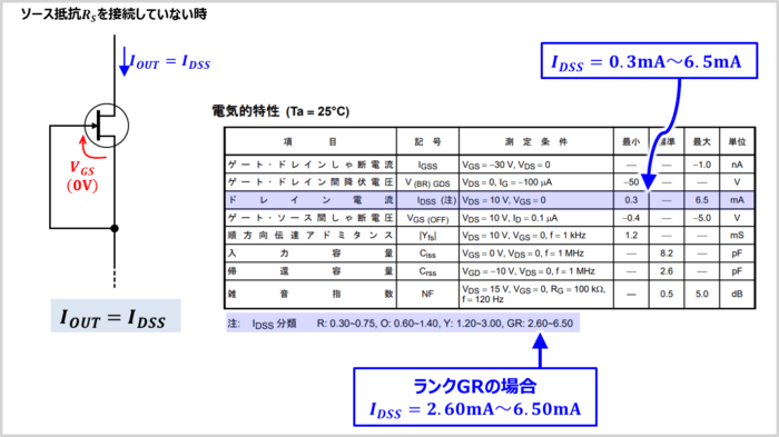 【JFETを用いた『定電流回路』】定電流値IOUTの導出方法(ソース端子に抵抗RSを接続しない時)