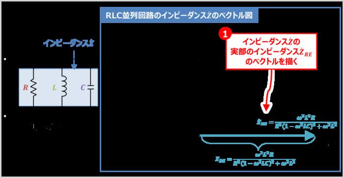 RLC並列回路の『インピーダンス』のベクトル図の描き方01