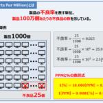 【不良率の単位『PPM』とは?】意味やパーセントとの換算方法などを解説!