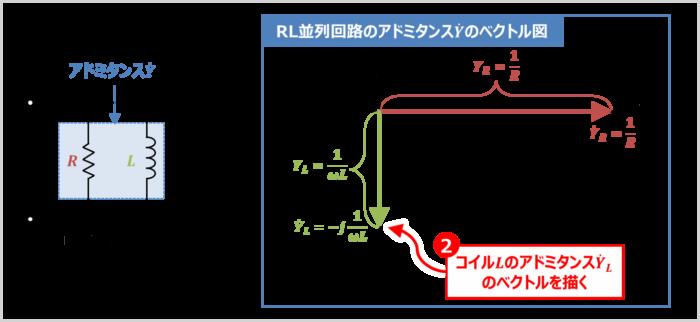 RL並列回路の『アドミタンス』のベクトル図の描き方02