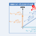 RL並列回路の『合成インピーダンス』と『合成アドミタンス』を分かりやすく解説!