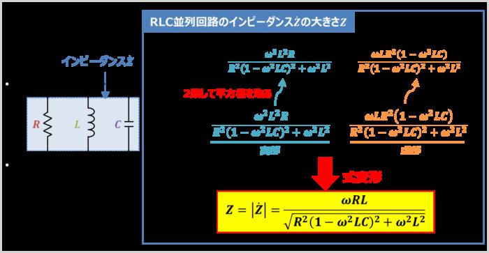 RLC並列回路の『インピーダンス』の大きさ