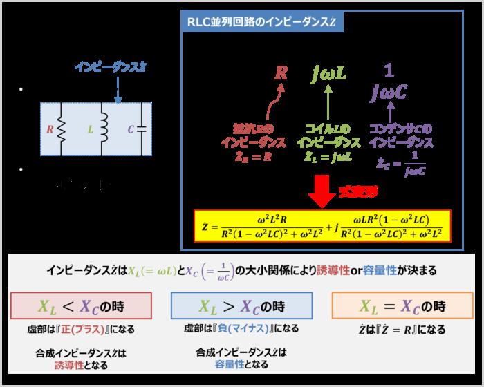RLC並列回路の『インピーダンス』