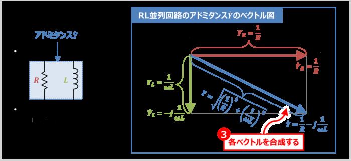 RL並列回路の『アドミタンス』のベクトル図の描き方03