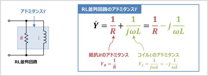 RL並列回路の『アドミタンス』