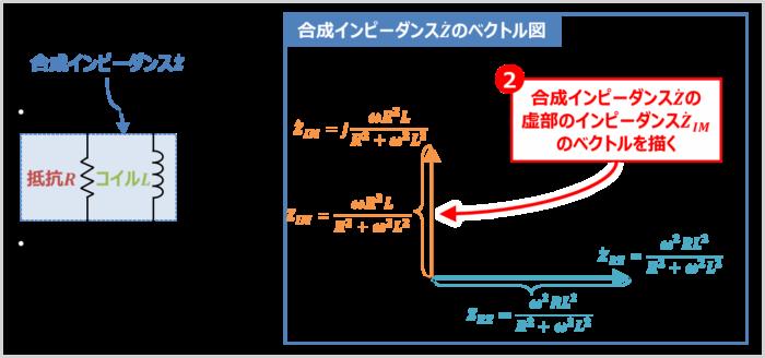 RL並列回路の『合成インピーダンス』のベクトル図の描き方2