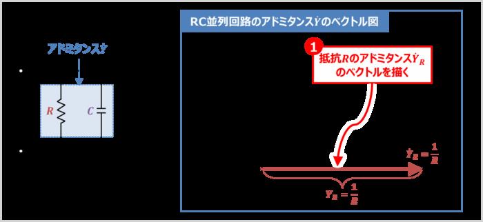 RC並列回路の『アドミタンス』のベクトル図の描き方01