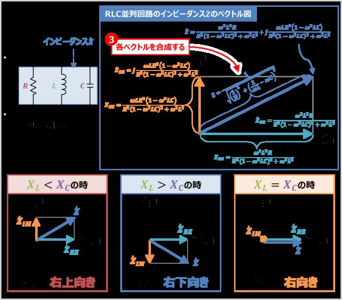 RLC並列回路の『インピーダンス』のベクトル図の描き方03