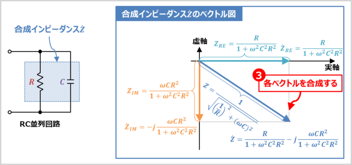 RC並列回路の『合成インピーダンス』のベクトル図の描き方03