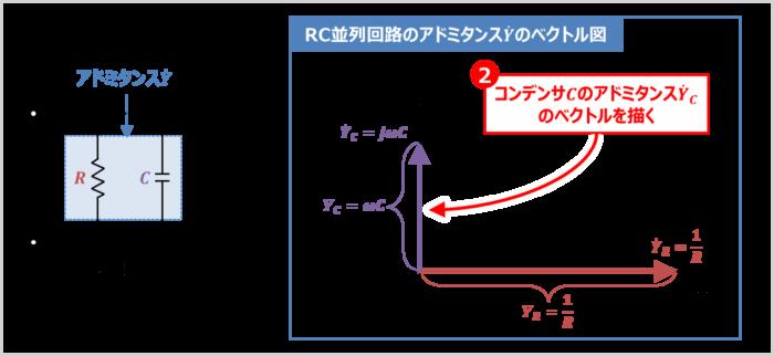 RC並列回路の『アドミタンス』のベクトル図の描き方02