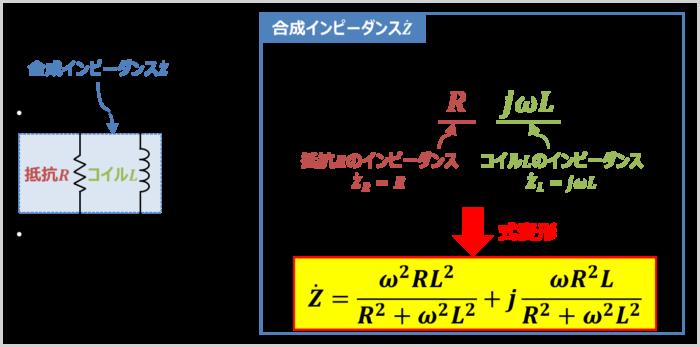 RL並列回路の『合成インピーダンス』
