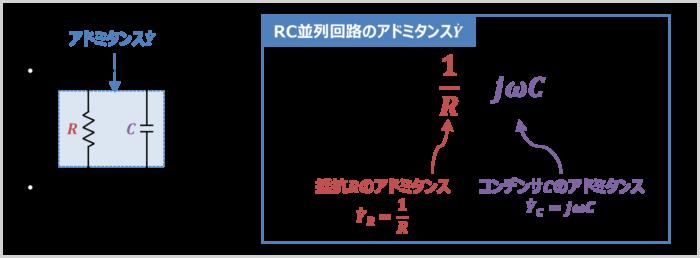 RC並列回路の『アドミタンス』