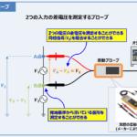 【差動プローブとは】『特徴』や『等価回路』などを説明します!