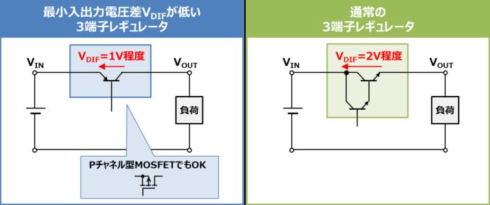 最小入出力間電圧差VDIFが低い3端子レギュレータ