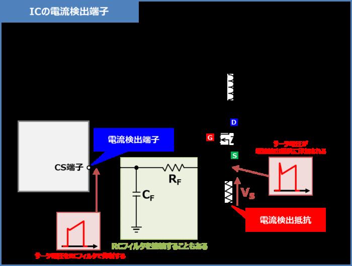 ICの『電流検出端子(CS端子やIS端子など)』