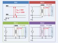 【ELV回路の分類】SELV・PELV・FELVについて