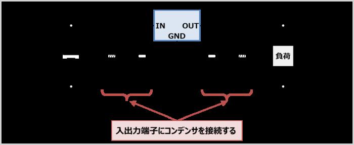 入出力端子にコンデンサを接続する