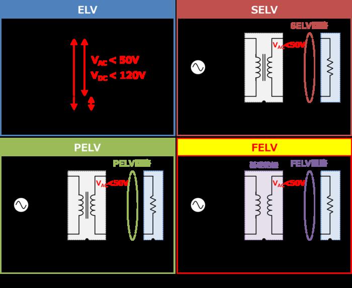FELV回路(機能的特別低電圧回路)
