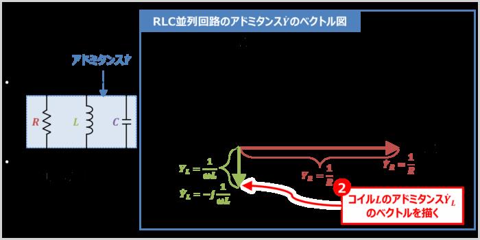 RLC並列回路の『アドミタンス』のベクトル図の描き方02