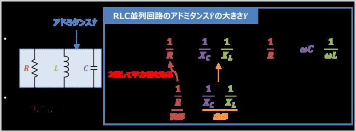 RLC並列回路の『アドミタンス』の大きさ